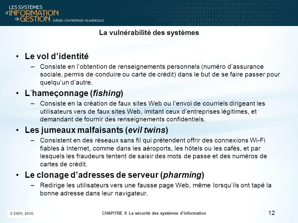 CHAPITRE 8 La sécurité des systèmes d'information © ERPI, 2010. 12 La vulnérabilité des systèmes Le vol d'identité –Consiste en l'obtention de renseig