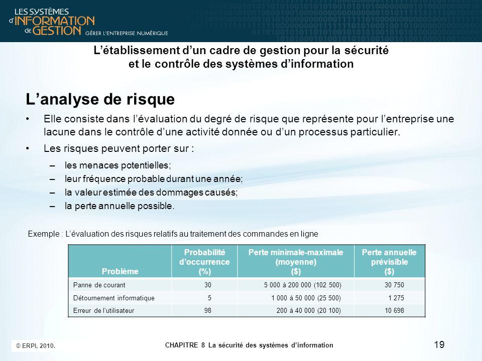 CHAPITRE 8 La sécurité des systèmes d'information © ERPI, 2010. 19 L'analyse de risque Elle consiste dans l'évaluation du degré de risque que représen