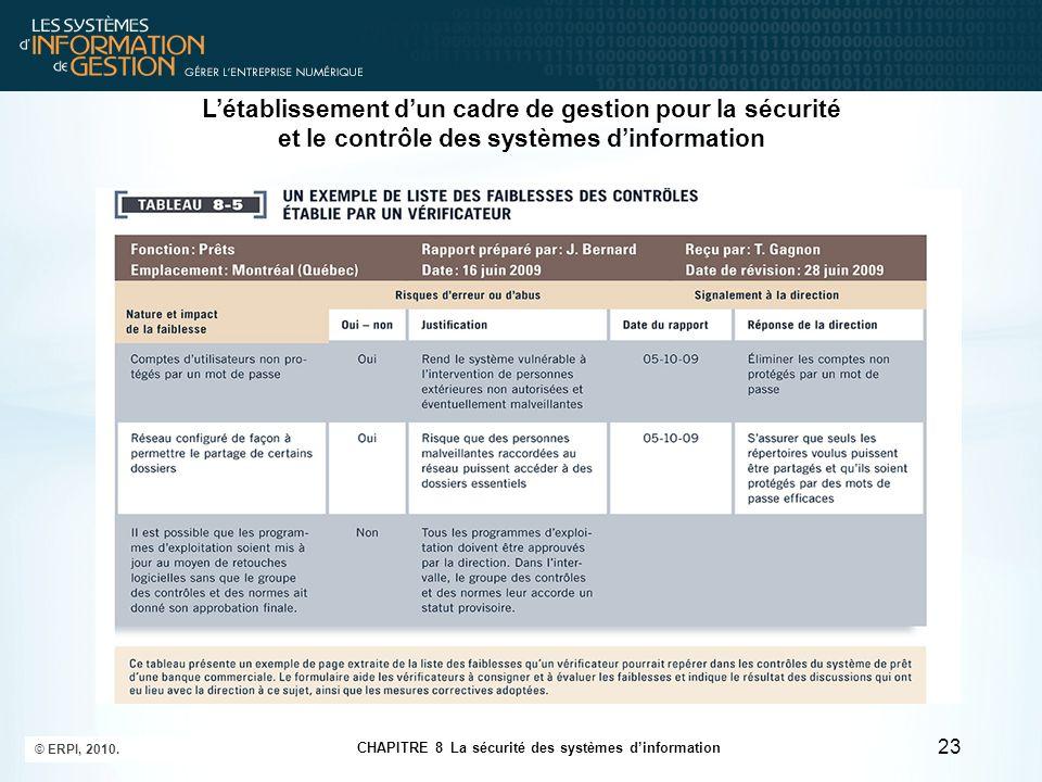 CHAPITRE 8 La sécurité des systèmes d'information © ERPI, 2010. 23 L'établissement d'un cadre de gestion pour la sécurité et le contrôle des systèmes