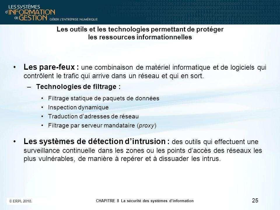 CHAPITRE 8 La sécurité des systèmes d'information © ERPI, 2010. 25 Les outils et les technologies permettant de protéger les ressources informationnel