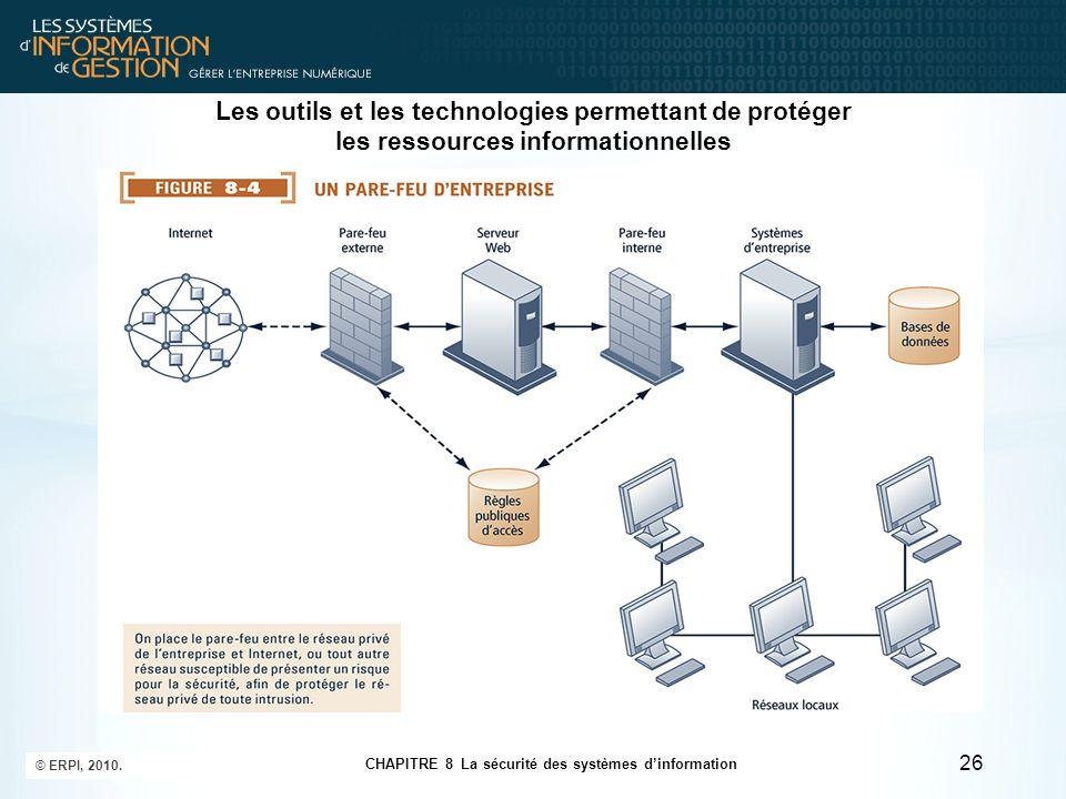 CHAPITRE 8 La sécurité des systèmes d'information © ERPI, 2010. 26 Les outils et les technologies permettant de protéger les ressources informationnel