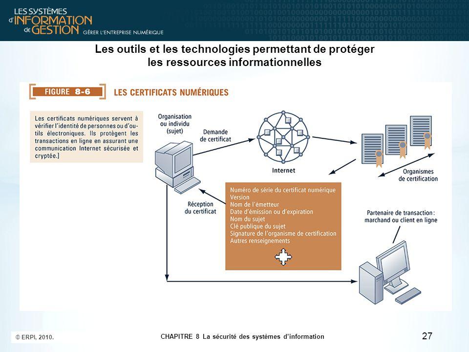 CHAPITRE 8 La sécurité des systèmes d'information © ERPI, 2010. 27 Les outils et les technologies permettant de protéger les ressources informationnel