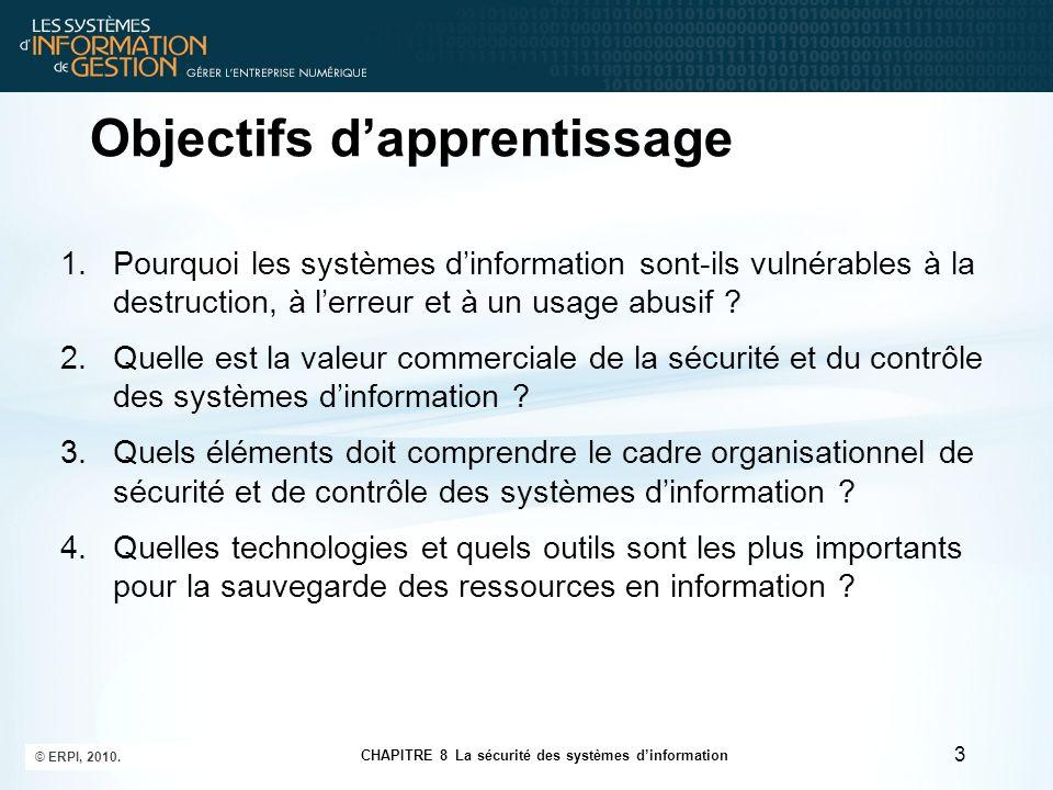 CHAPITRE 8 La sécurité des systèmes d'information © ERPI, 2010. 3 1.Pourquoi les systèmes d'information sont-ils vulnérables à la destruction, à l'err