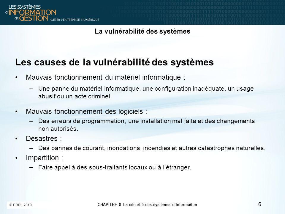CHAPITRE 8 La sécurité des systèmes d'information © ERPI, 2010. 6 La vulnérabilité des systèmes Les causes de la vulnérabilité des systèmes Mauvais fo