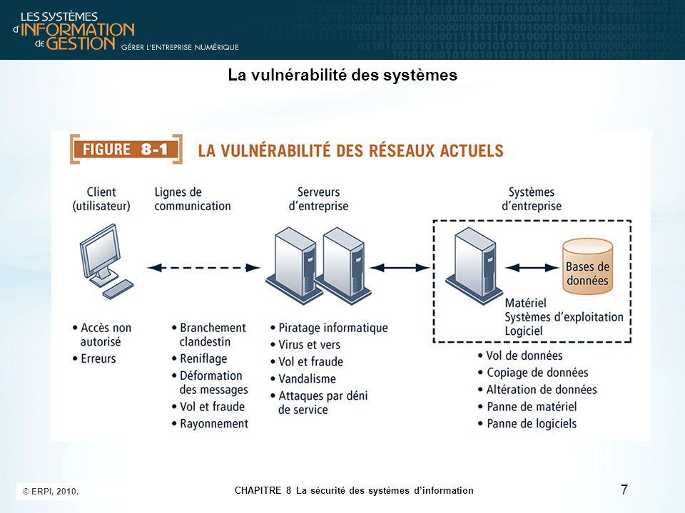 CHAPITRE 8 La sécurité des systèmes d'information © ERPI, 2010. 7 La vulnérabilité des systèmes