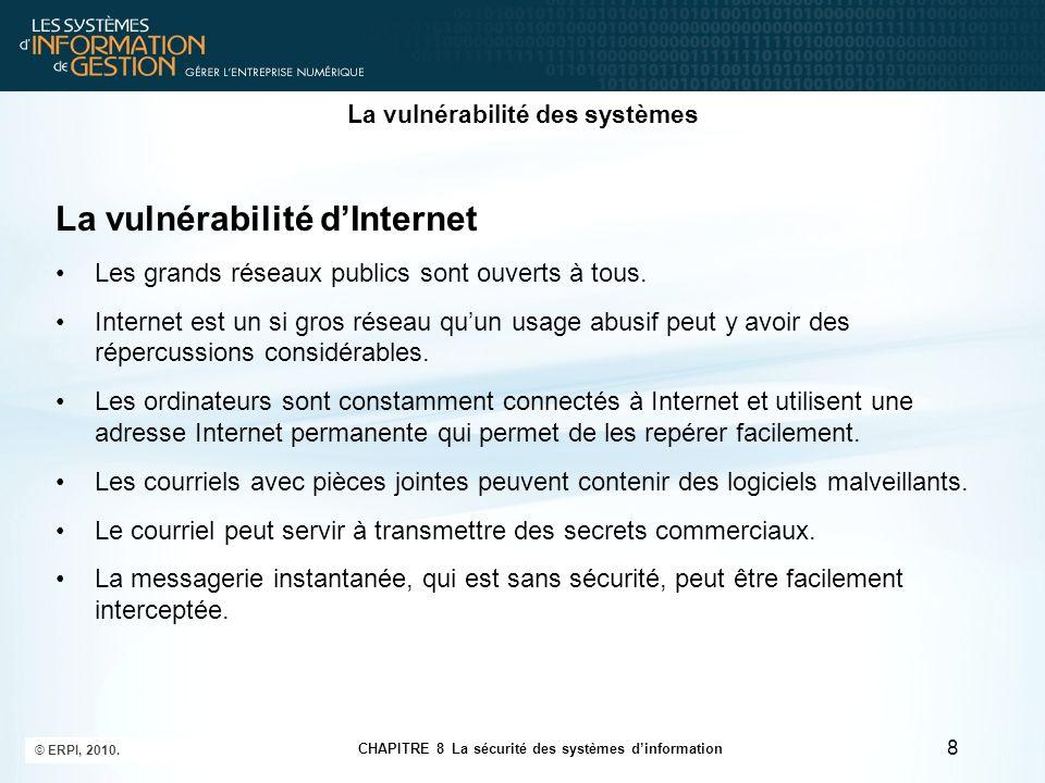 CHAPITRE 8 La sécurité des systèmes d'information © ERPI, 2010. 8 La vulnérabilité des systèmes La vulnérabilité d'Internet Les grands réseaux publics