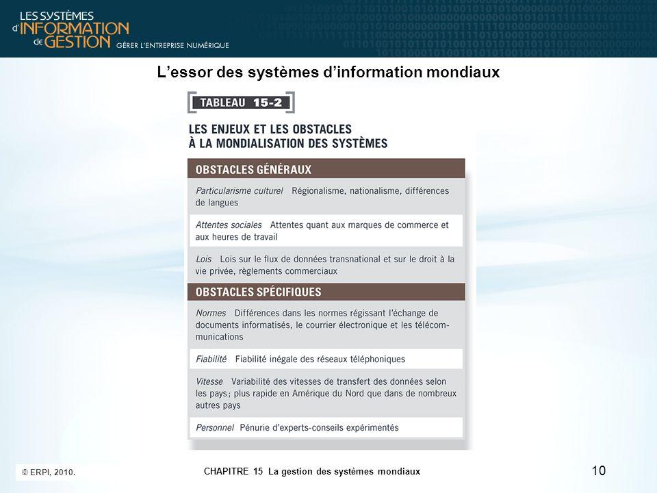 L'essor des systèmes d'information mondiaux 10 CHAPITRE 15 La gestion des systèmes mondiaux © ERPI, 2010.
