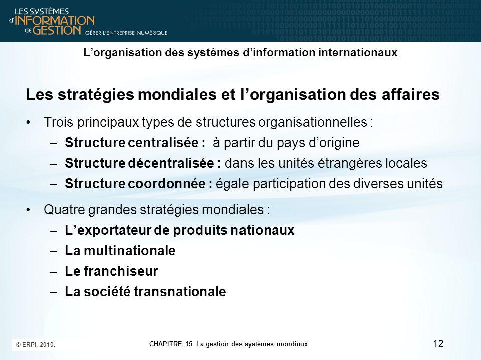 L'organisation des systèmes d'information internationaux Les stratégies mondiales et l'organisation des affaires Trois principaux types de structures