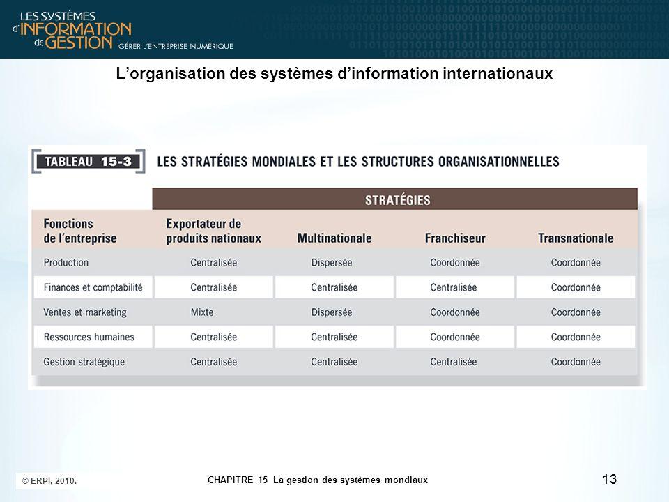 L'organisation des systèmes d'information internationaux 13 CHAPITRE 15 La gestion des systèmes mondiaux © ERPI, 2010.