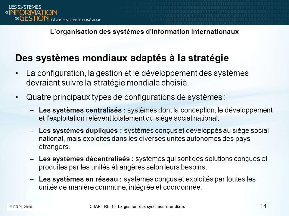 L'organisation des systèmes d'information internationaux Des systèmes mondiaux adaptés à la stratégie La configuration, la gestion et le développement