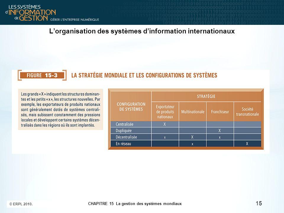 L'organisation des systèmes d'information internationaux 15 CHAPITRE 15 La gestion des systèmes mondiaux © ERPI, 2010.