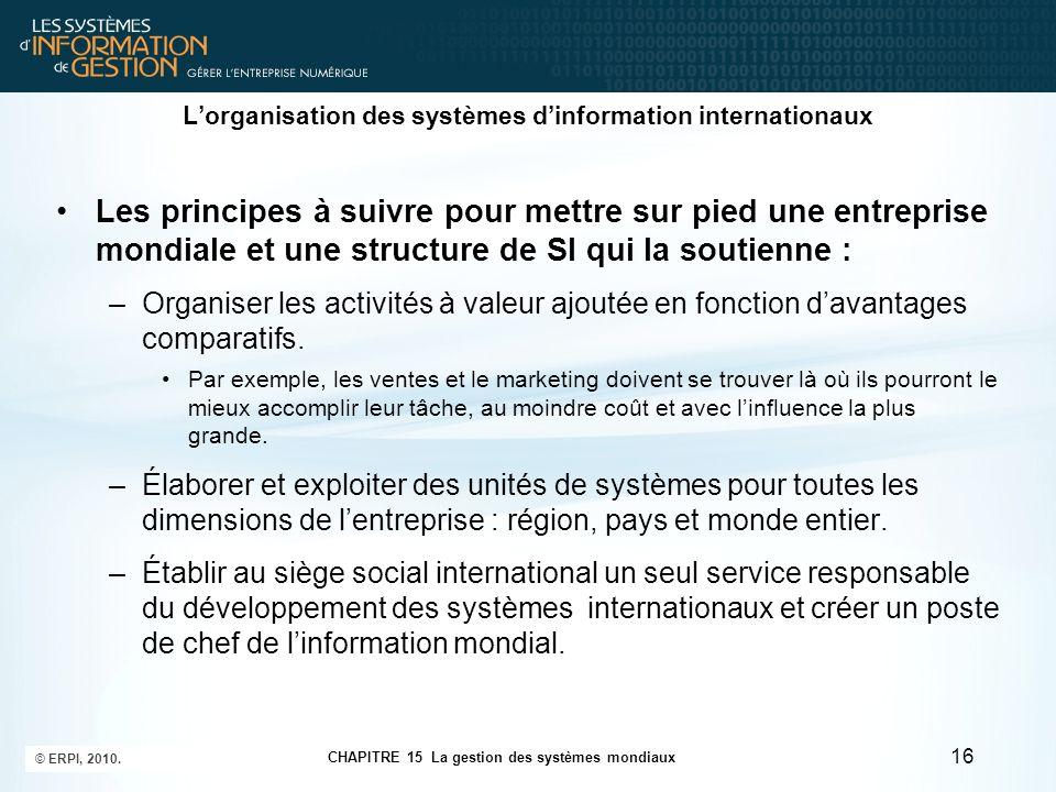 L'organisation des systèmes d'information internationaux Les principes à suivre pour mettre sur pied une entreprise mondiale et une structure de SI qu