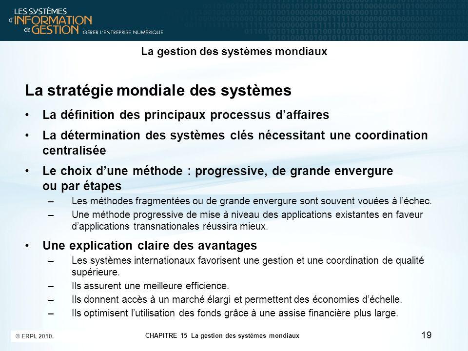 La gestion des systèmes mondiaux La stratégie mondiale des systèmes La définition des principaux processus d'affaires La détermination des systèmes cl