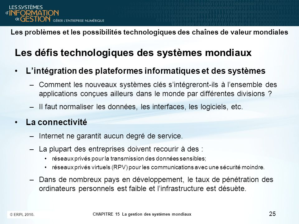 Les problèmes et les possibilités technologiques des chaînes de valeur mondiales Les défis technologiques des systèmes mondiaux L'intégration des plat