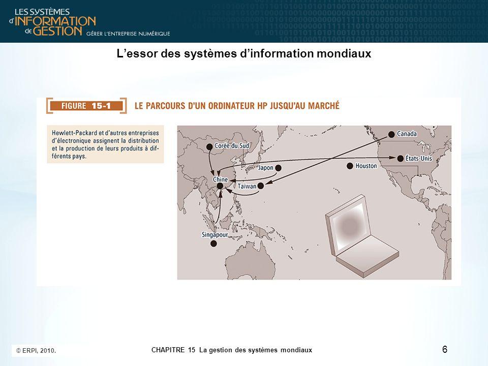 L'essor des systèmes d'information mondiaux 6 CHAPITRE 15 La gestion des systèmes mondiaux © ERPI, 2010.