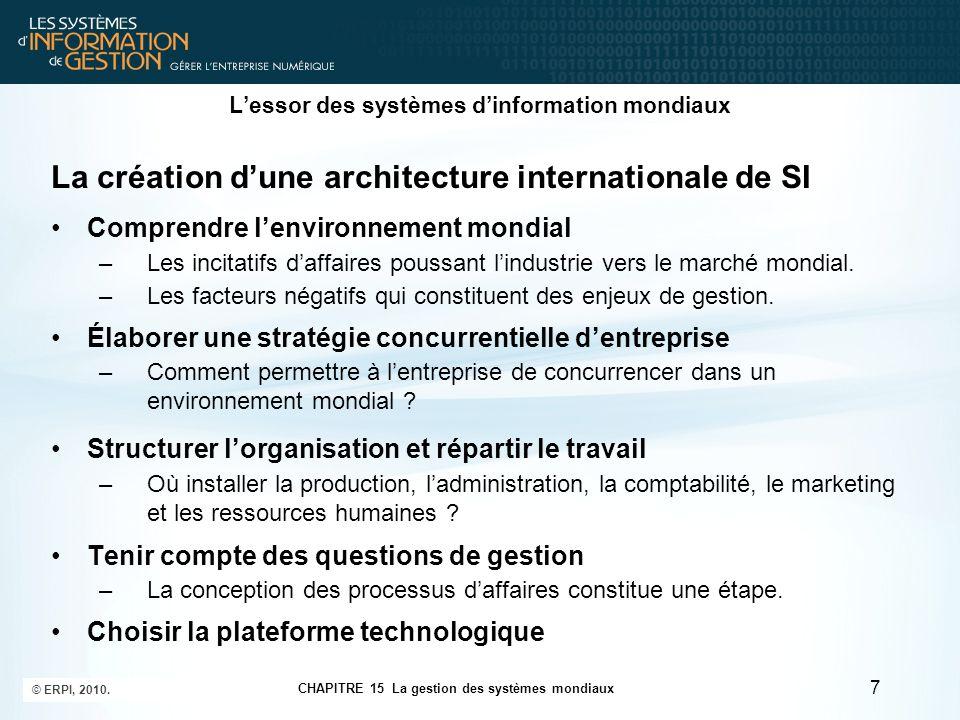 L'essor des systèmes d'information mondiaux La création d'une architecture internationale de SI Comprendre l'environnement mondial –Les incitatifs d'a