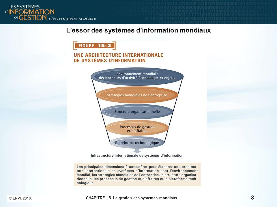 L'essor des systèmes d'information mondiaux 8 CHAPITRE 15 La gestion des systèmes mondiaux © ERPI, 2010.