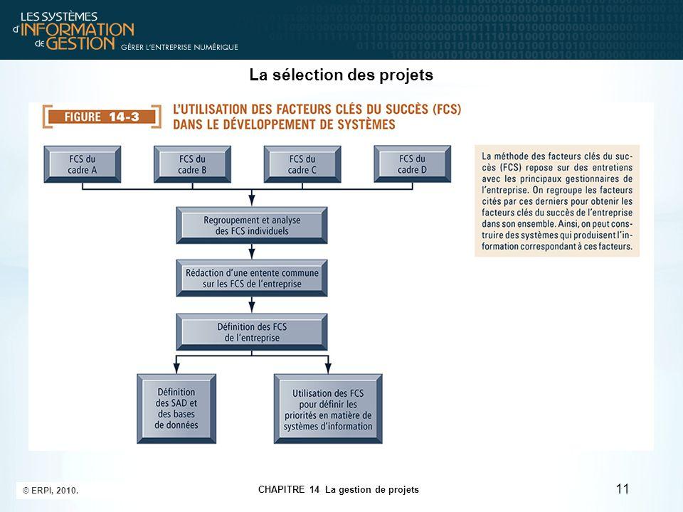 CHAPITRE 14 La gestion de projets © ERPI, 2010. 11 La sélection des projets