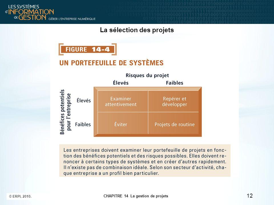 CHAPITRE 14 La gestion de projets © ERPI, 2010. 12 La sélection des projets