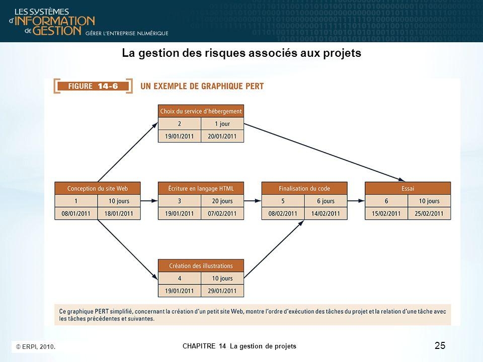 CHAPITRE 14 La gestion de projets © ERPI, 2010. 25 La gestion des risques associés aux projets