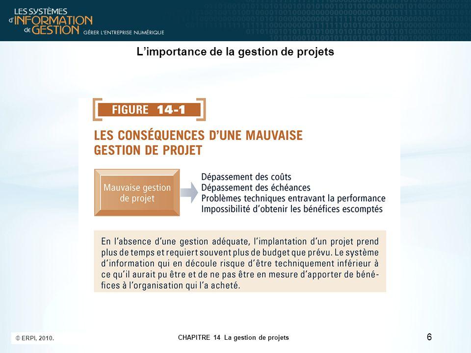 CHAPITRE 14 La gestion de projets © ERPI, 2010. 6 L'importance de la gestion de projets