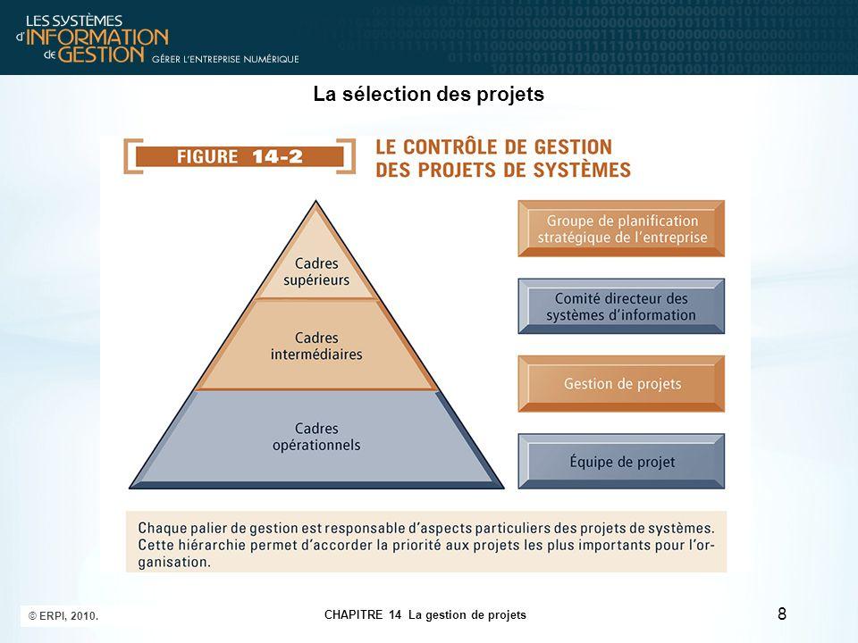 CHAPITRE 14 La gestion de projets © ERPI, 2010. 8 La sélection des projets