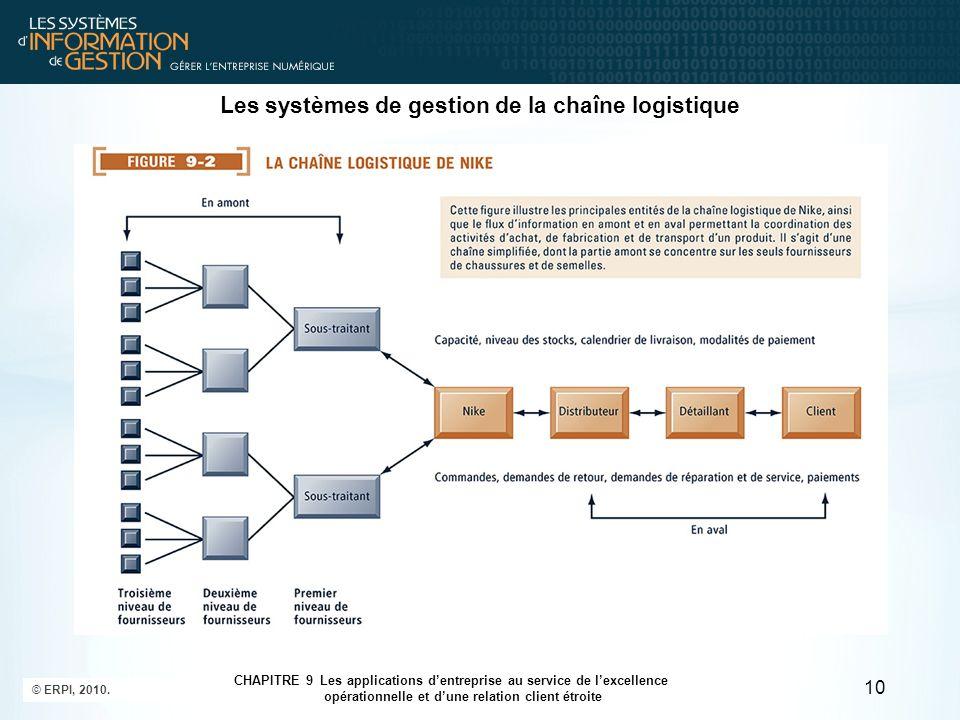 © ERPI, 2010. 10 CHAPITRE 9 Les applications d'entreprise au service de l'excellence opérationnelle et d'une relation client étroite Les systèmes de g