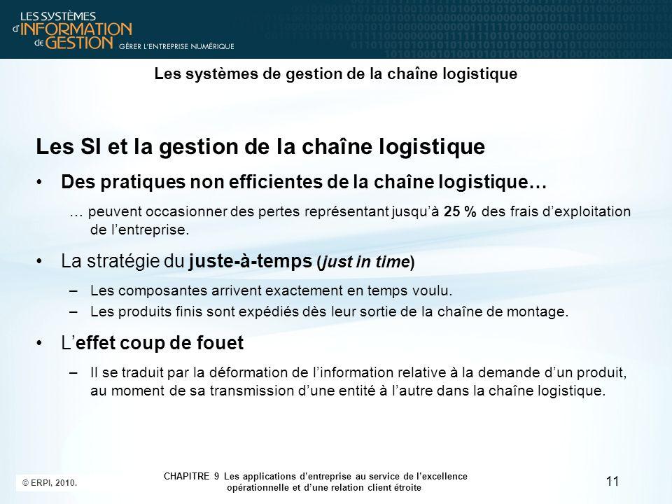 © ERPI, 2010. 11 CHAPITRE 9 Les applications d'entreprise au service de l'excellence opérationnelle et d'une relation client étroite Les systèmes de g