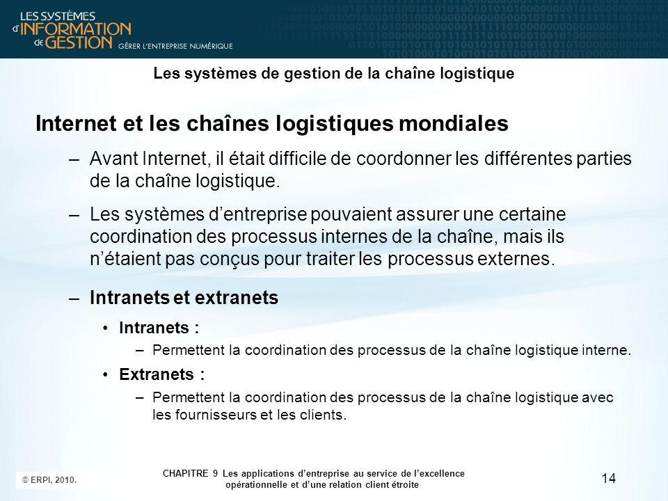 © ERPI, 2010. 14 CHAPITRE 9 Les applications d'entreprise au service de l'excellence opérationnelle et d'une relation client étroite Les systèmes de g