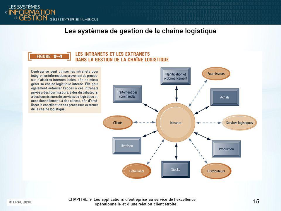 © ERPI, 2010. 15 CHAPITRE 9 Les applications d'entreprise au service de l'excellence opérationnelle et d'une relation client étroite Les systèmes de g