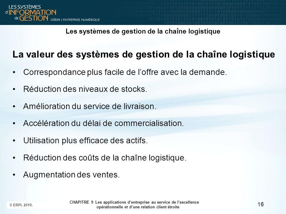 © ERPI, 2010. 16 CHAPITRE 9 Les applications d'entreprise au service de l'excellence opérationnelle et d'une relation client étroite Les systèmes de g