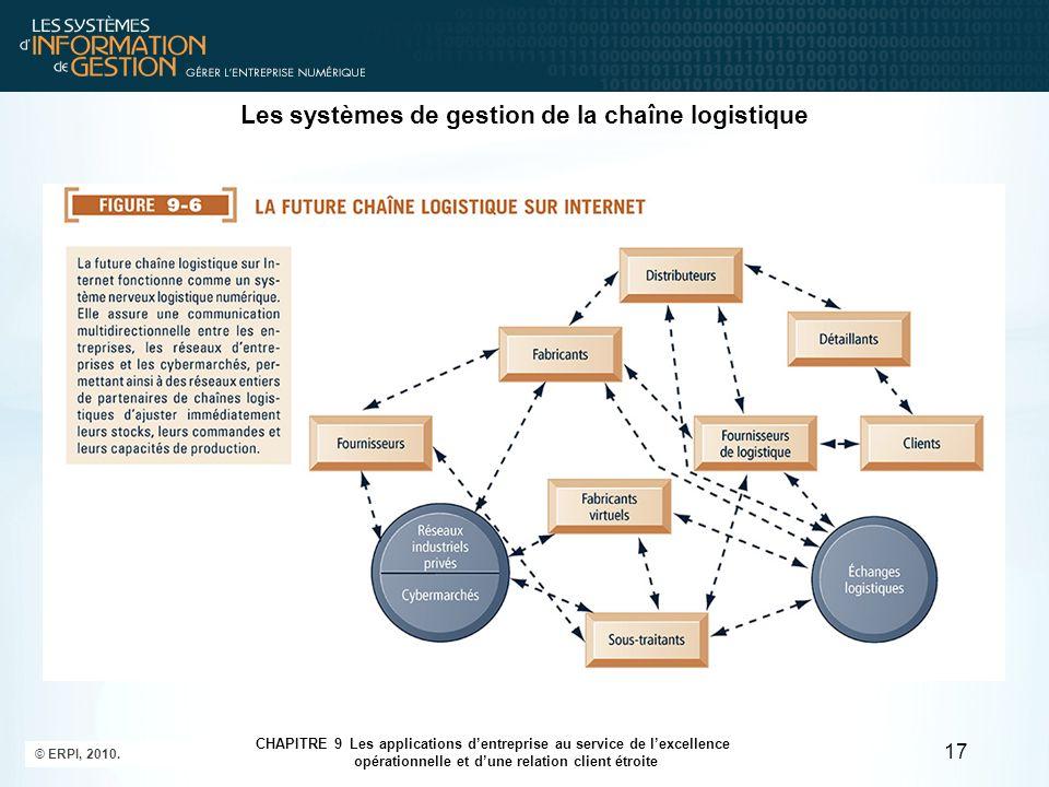 © ERPI, 2010. 17 CHAPITRE 9 Les applications d'entreprise au service de l'excellence opérationnelle et d'une relation client étroite Les systèmes de g
