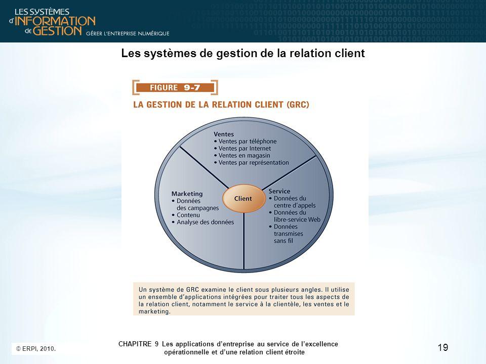 © ERPI, 2010. 19 CHAPITRE 9 Les applications d'entreprise au service de l'excellence opérationnelle et d'une relation client étroite Les systèmes de g