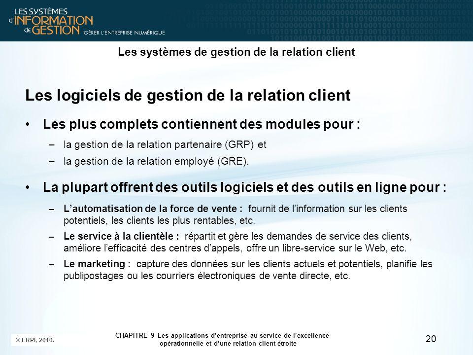 © ERPI, 2010. 20 CHAPITRE 9 Les applications d'entreprise au service de l'excellence opérationnelle et d'une relation client étroite Les systèmes de g