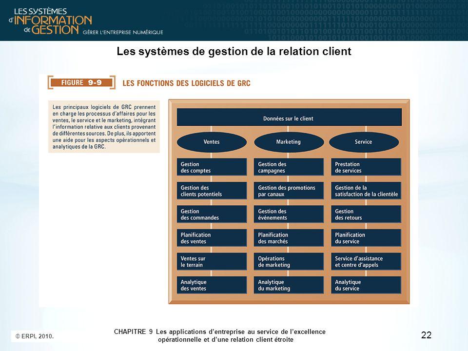 © ERPI, 2010. 22 CHAPITRE 9 Les applications d'entreprise au service de l'excellence opérationnelle et d'une relation client étroite Les systèmes de g