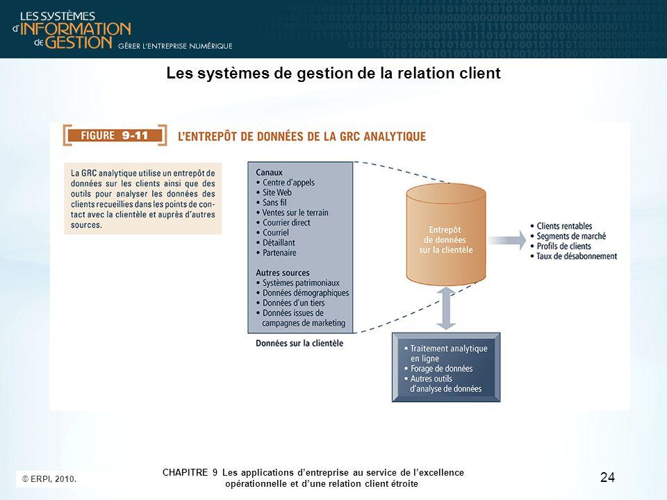 © ERPI, 2010. 24 CHAPITRE 9 Les applications d'entreprise au service de l'excellence opérationnelle et d'une relation client étroite Les systèmes de g