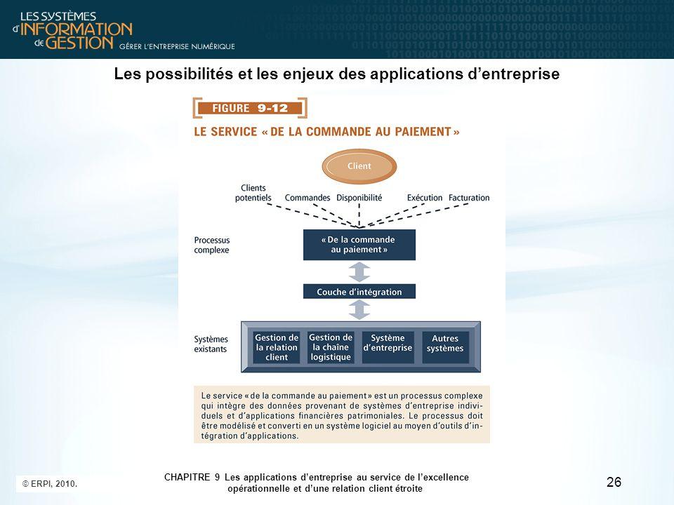 © ERPI, 2010. 26 CHAPITRE 9 Les applications d'entreprise au service de l'excellence opérationnelle et d'une relation client étroite Les possibilités
