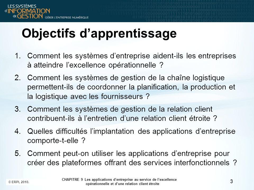 3 CHAPITRE 9 Les applications d'entreprise au service de l'excellence opérationnelle et d'une relation client étroite 1.Comment les systèmes d'entrepr