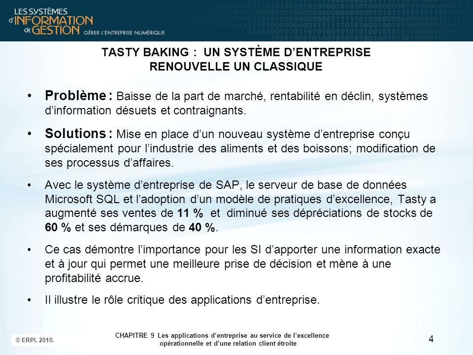 © ERPI, 2010. 4 CHAPITRE 9 Les applications d'entreprise au service de l'excellence opérationnelle et d'une relation client étroite TASTY BAKING : UN
