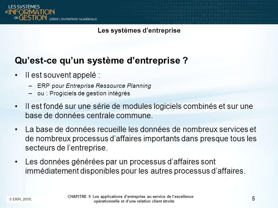 © ERPI, 2010. 5 CHAPITRE 9 Les applications d'entreprise au service de l'excellence opérationnelle et d'une relation client étroite Les systèmes d'ent