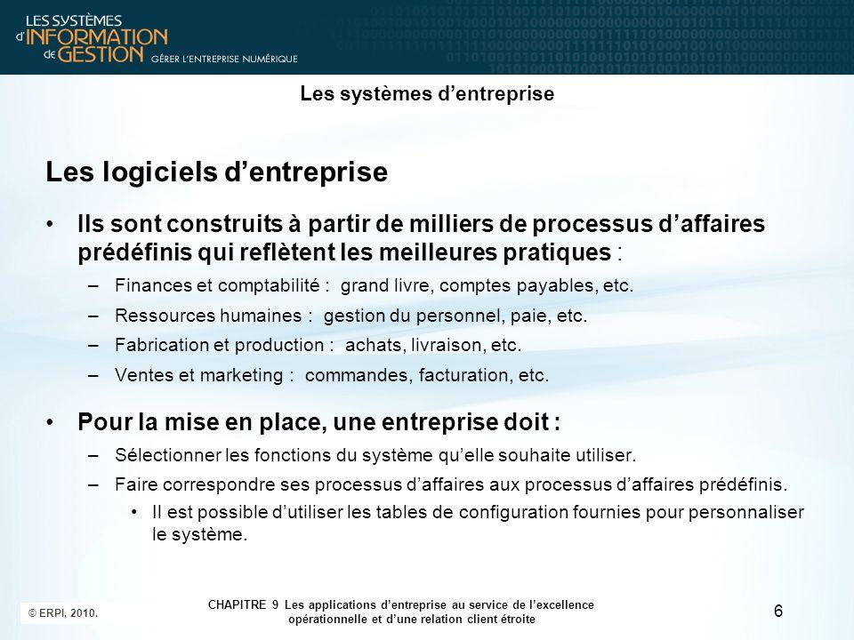 © ERPI, 2010. 6 CHAPITRE 9 Les applications d'entreprise au service de l'excellence opérationnelle et d'une relation client étroite Les systèmes d'ent
