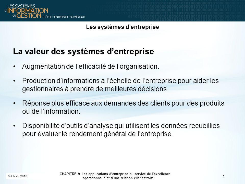 © ERPI, 2010. 7 CHAPITRE 9 Les applications d'entreprise au service de l'excellence opérationnelle et d'une relation client étroite Les systèmes d'ent