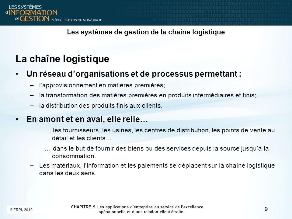 © ERPI, 2010. 9 CHAPITRE 9 Les applications d'entreprise au service de l'excellence opérationnelle et d'une relation client étroite Les systèmes de ge