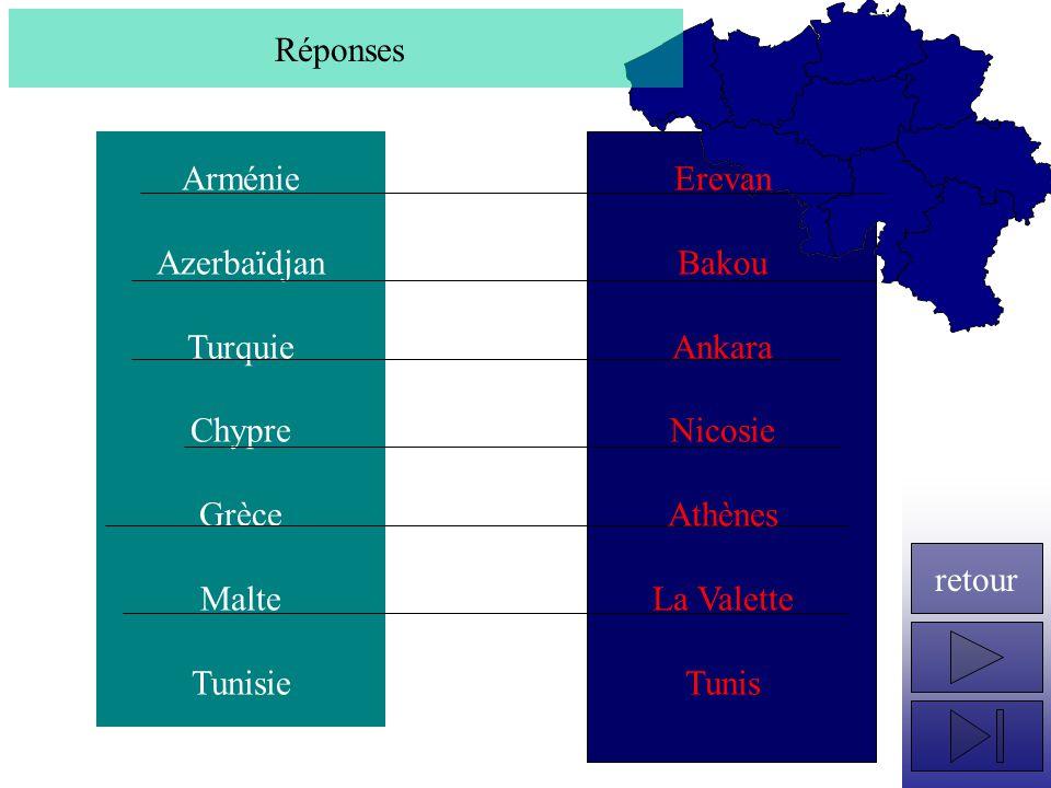 Arménie Azerbaïdjan Turquie Chypre Grèce Malte Tunisie Réponses retour Erevan Bakou Ankara Nicosie Athènes La Valette Tunis