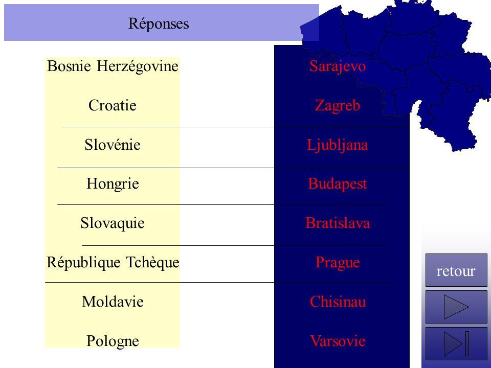 Bosnie Herzégovine Croatie Slovénie Hongrie Slovaquie République Tchèque Moldavie Pologne Réponses retour Sarajevo Zagreb Ljubljana Budapest Bratislava Prague Chisinau Varsovie
