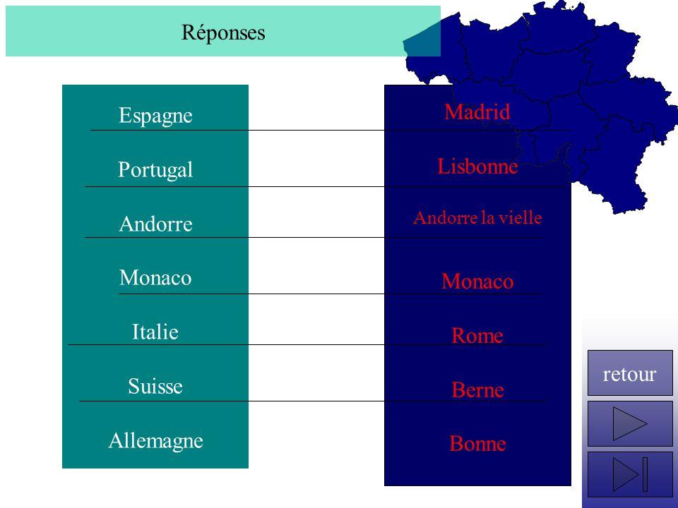 Espagne Portugal Andorre Monaco Italie Suisse Allemagne Réponses retour Madrid Lisbonne Andorre la vielle Monaco Rome Berne Bonne