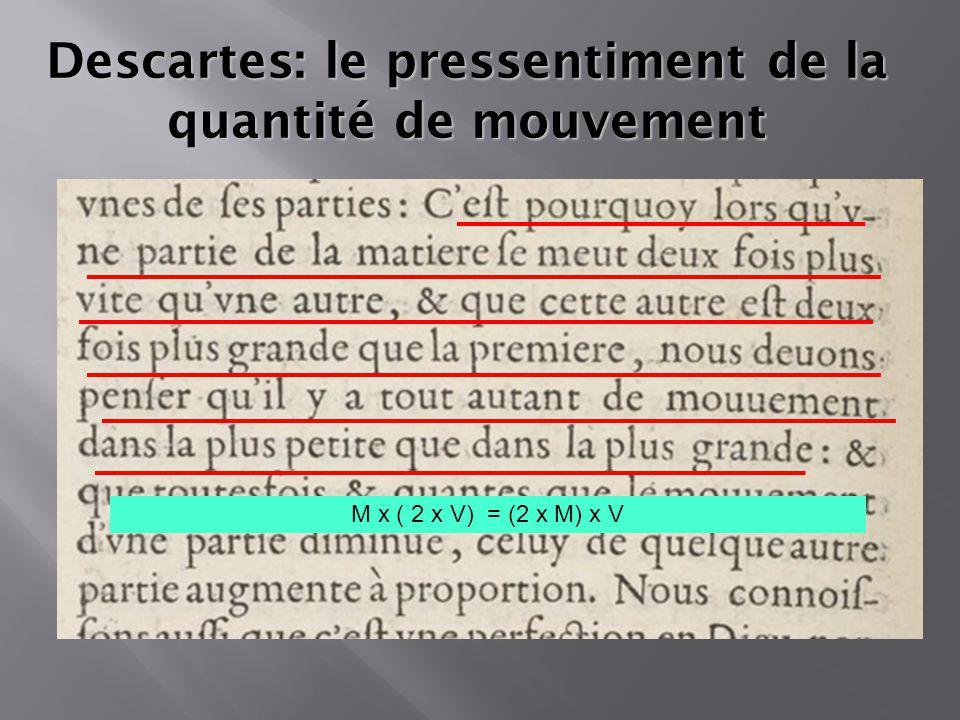  Modifiez les styles du texte du masque Deuxième niveau Troisième niveau Quatrième niveau Cinquième niveau Descartes: le pressentiment de la quantité de mouvement M x ( 2 x V) = (2 x M) x V