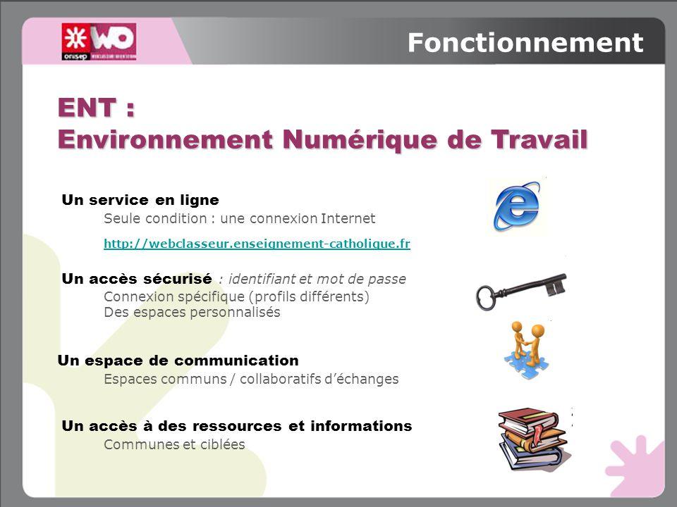 ENT : Environnement Numérique de Travail ENT : Environnement Numérique de Travail Un service en ligne Seule condition : une connexion Internet http://