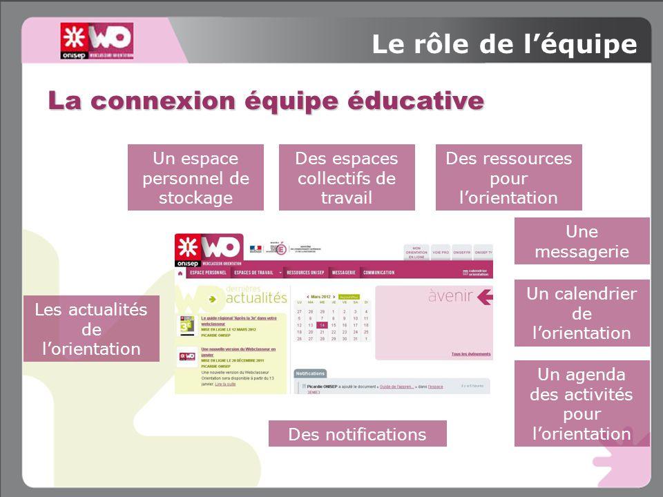 Le rôle de l'équipe La connexion équipe éducative La connexion équipe éducative Les actualités de l'orientation Un agenda des activités pour l'orienta