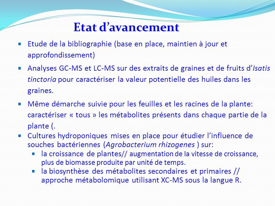  Etude de la bibliographie (base en place, maintien à jour et approfondissement)  Analyses GC-MS et LC-MS sur des extraits de graines et de fruits d
